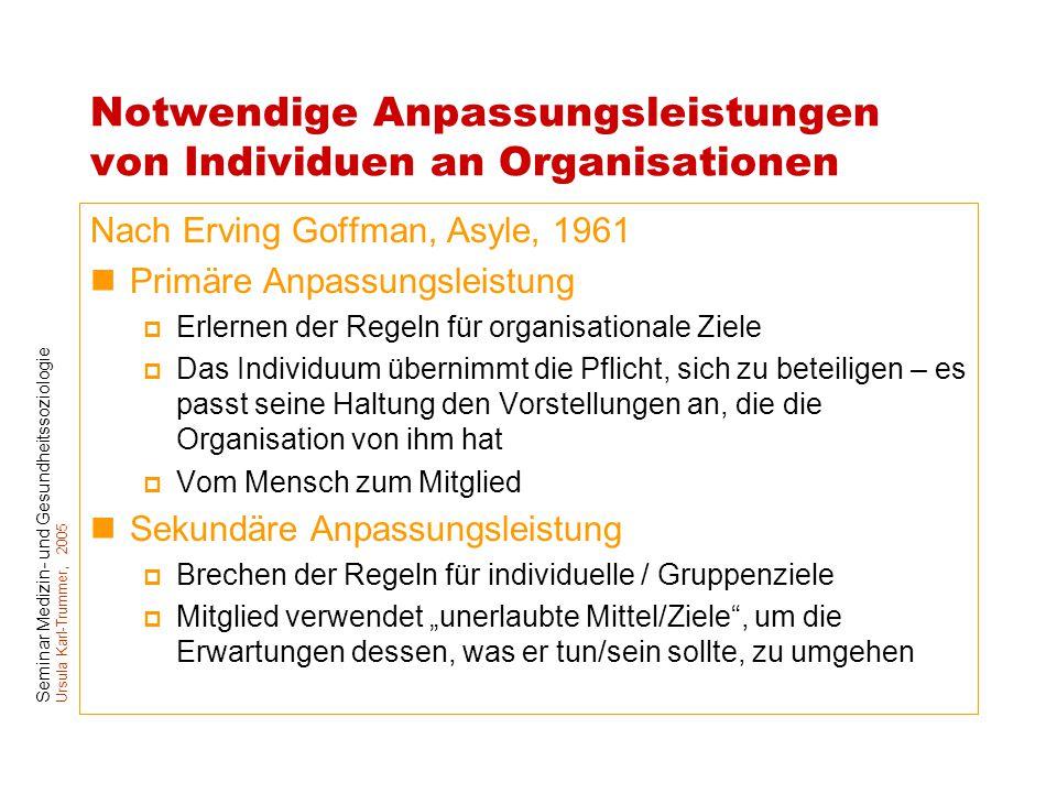 Seminar Medizin- und Gesundheitssoziologie Ursula Karl-Trummer, 2005 Notwendige Anpassungsleistungen von Individuen an Organisationen Nach Erving Goff