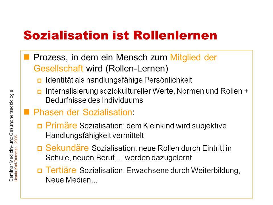 Seminar Medizin- und Gesundheitssoziologie Ursula Karl-Trummer, 2005 Sozialisation ist Rollenlernen Prozess, in dem ein Mensch zum Mitglied der Gesell