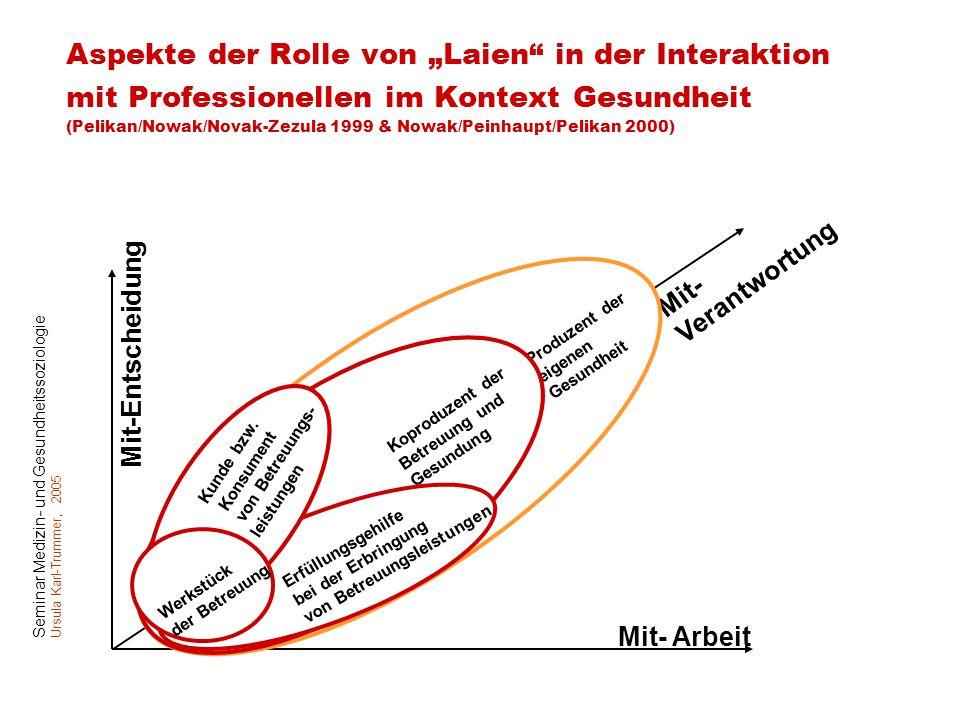 """Seminar Medizin- und Gesundheitssoziologie Ursula Karl-Trummer, 2005 Aspekte der Rolle von """"Laien"""" in der Interaktion mit Professionellen im Kontext G"""