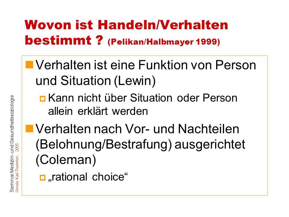 Seminar Medizin- und Gesundheitssoziologie Ursula Karl-Trummer, 2005 Wovon ist Handeln/Verhalten bestimmt ? (Pelikan/Halbmayer 1999) Verhalten ist ein