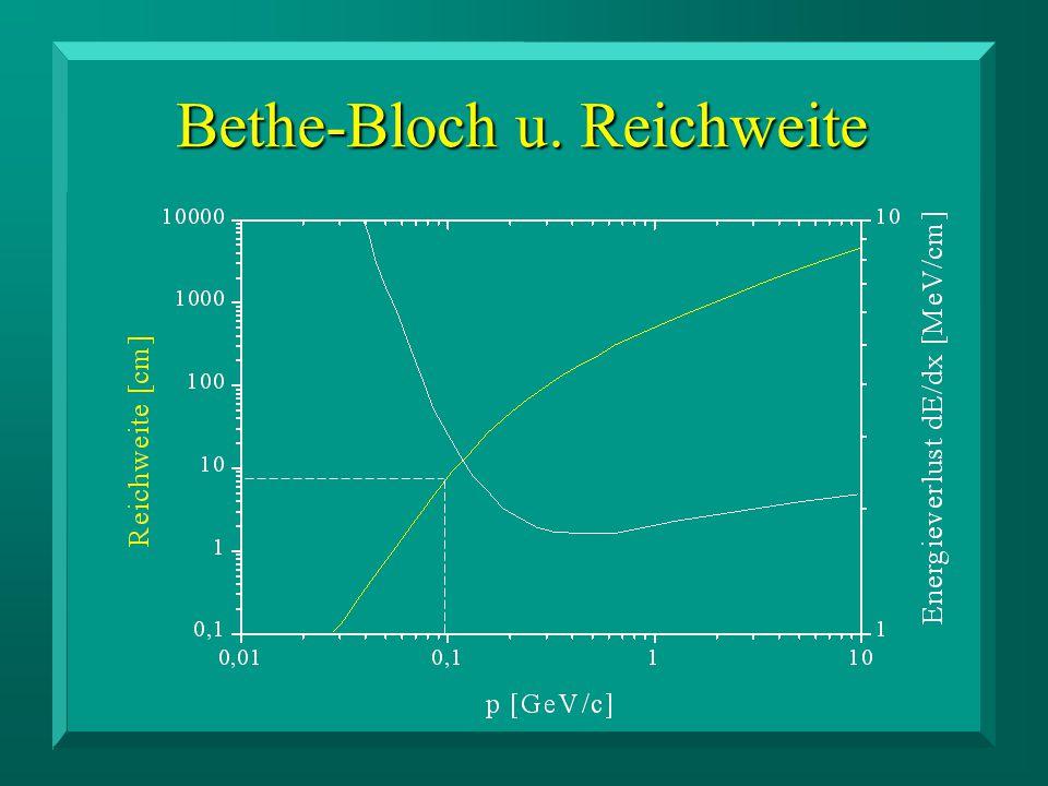 Bethe-Bloch u. Reichweite