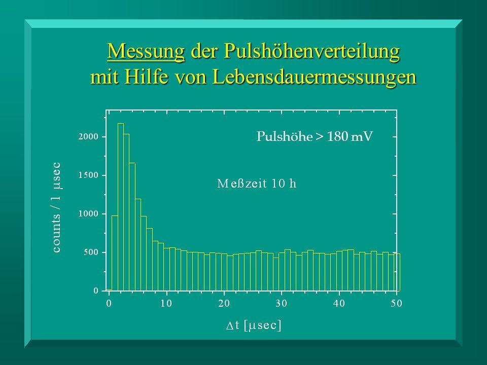 Messung der Pulshöhenverteilung mit Hilfe von Lebensdauermessungen Pulshöhe > 180 mV