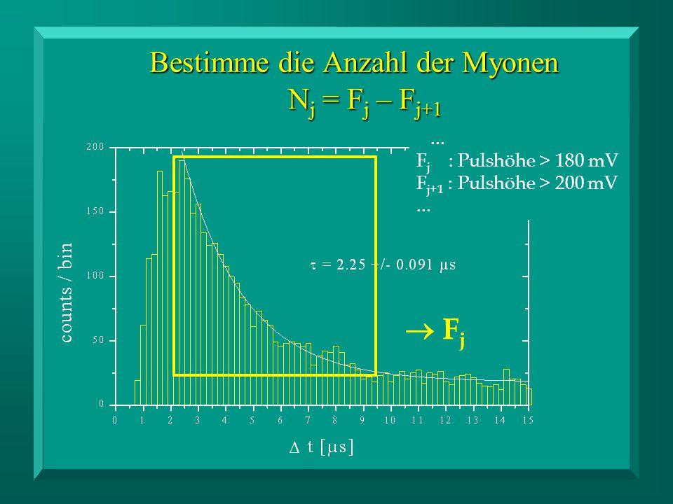 Bestimme die Anzahl der Myonen... F j : Pulshöhe > 180 mV F j+1 : Pulshöhe > 200 mV...