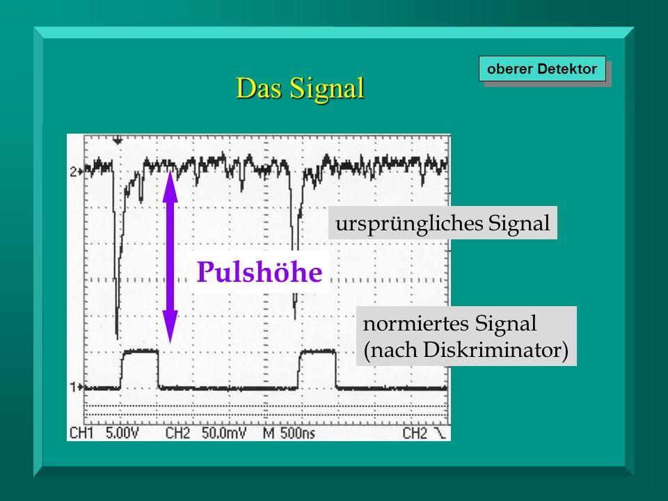 Das Signal ursprüngliches Signal normiertes Signal (nach Diskriminator) oberer Detektor Pulshöhe
