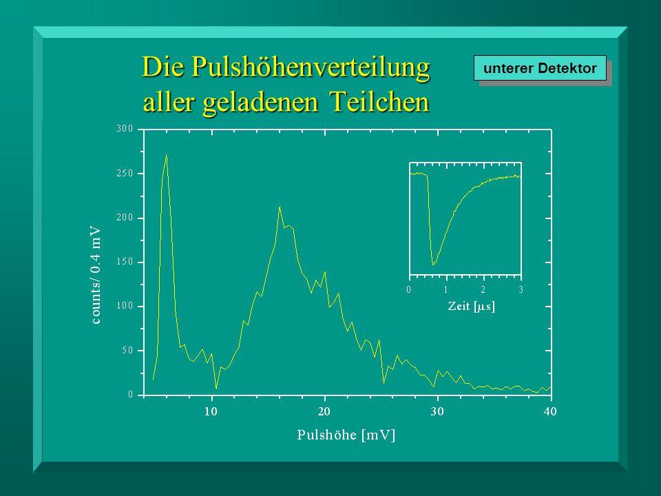 Die Pulshöhenverteilung aller geladenen Teilchen unterer Detektor