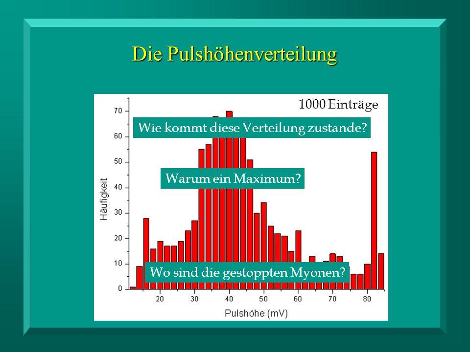 Die Pulshöhenverteilung Wie kommt diese Verteilung zustande.