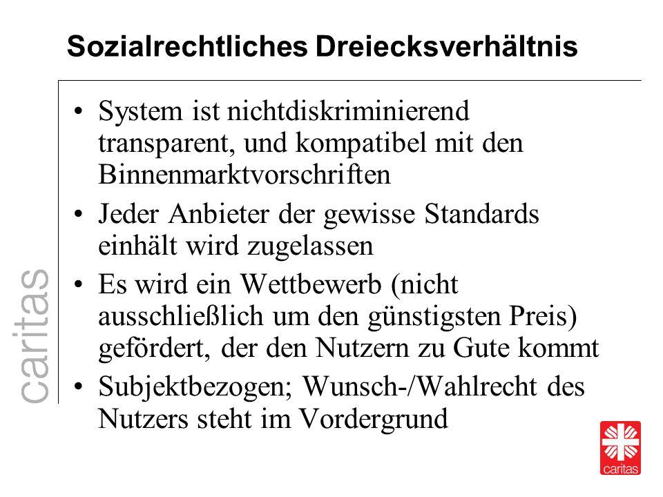 Sozialrechtliches Dreiecksverhältnis System ist nichtdiskriminierend transparent, und kompatibel mit den Binnenmarktvorschriften Jeder Anbieter der ge