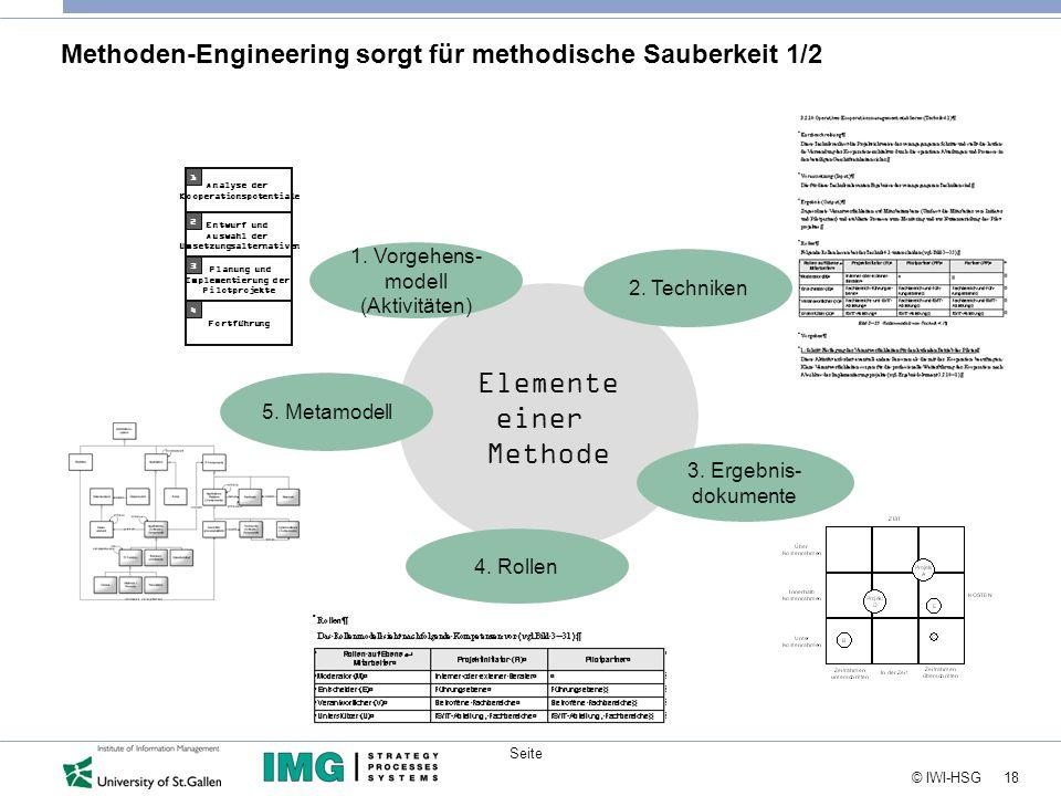 18 © IWI-HSG Seite Elemente einer Methode Methoden-Engineering sorgt für methodische Sauberkeit 1/2 1.