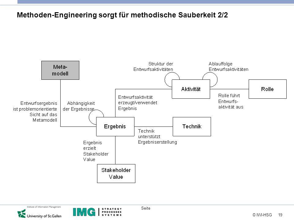 19 © IWI-HSG Seite Methoden-Engineering sorgt für methodische Sauberkeit 2/2
