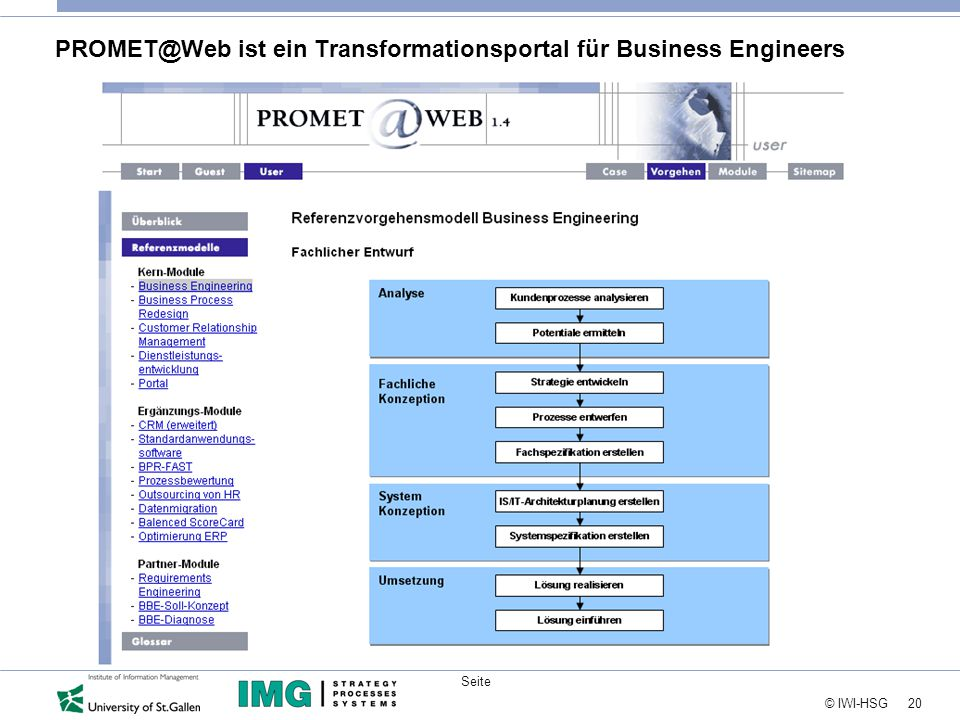 20 © IWI-HSG Seite PROMET@Web ist ein Transformationsportal für Business Engineers