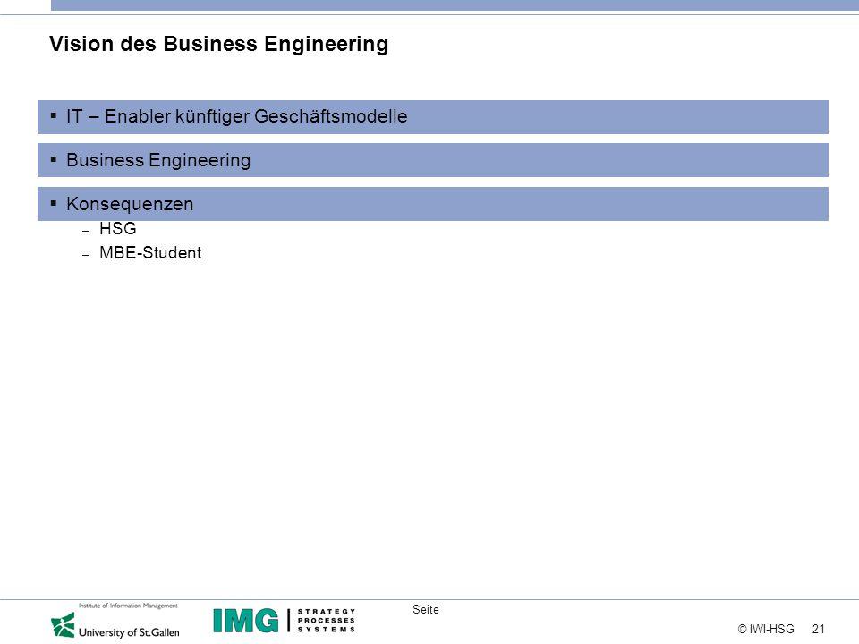 21 © IWI-HSG Seite Vision des Business Engineering  IT – Enabler künftiger Geschäftsmodelle  Business Engineering  Konsequenzen – HSG – MBE-Student