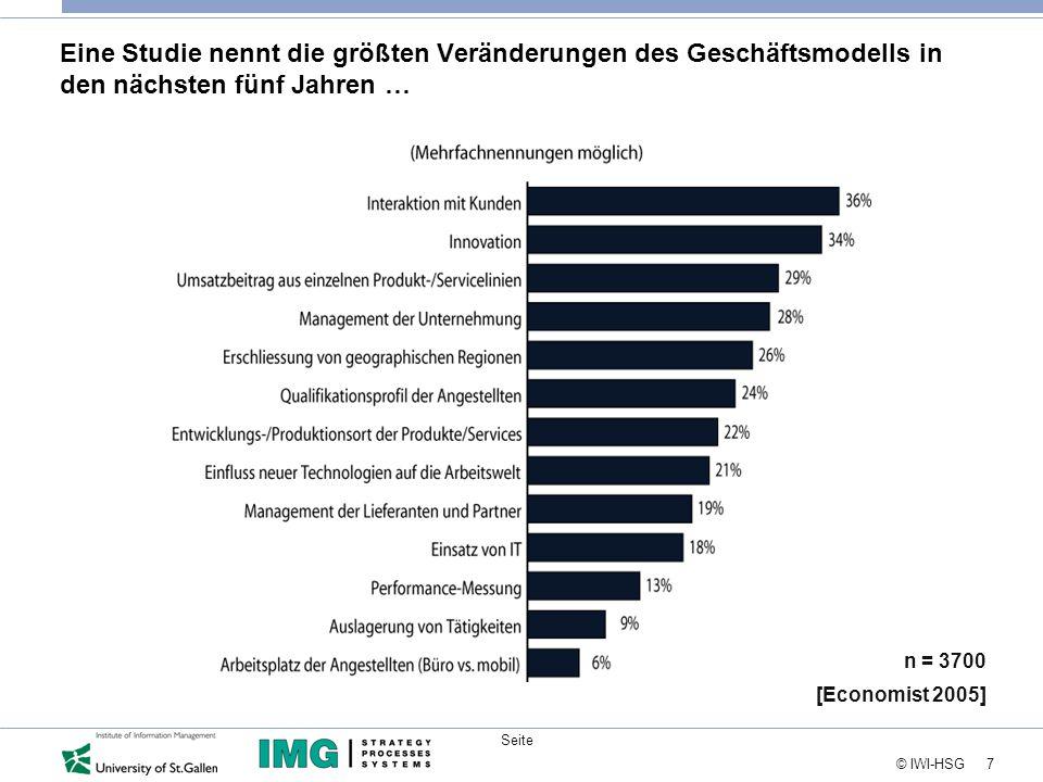 7 © IWI-HSG Seite Eine Studie nennt die größten Veränderungen des Geschäftsmodells in den nächsten fünf Jahren … n = 3700 [Economist 2005]