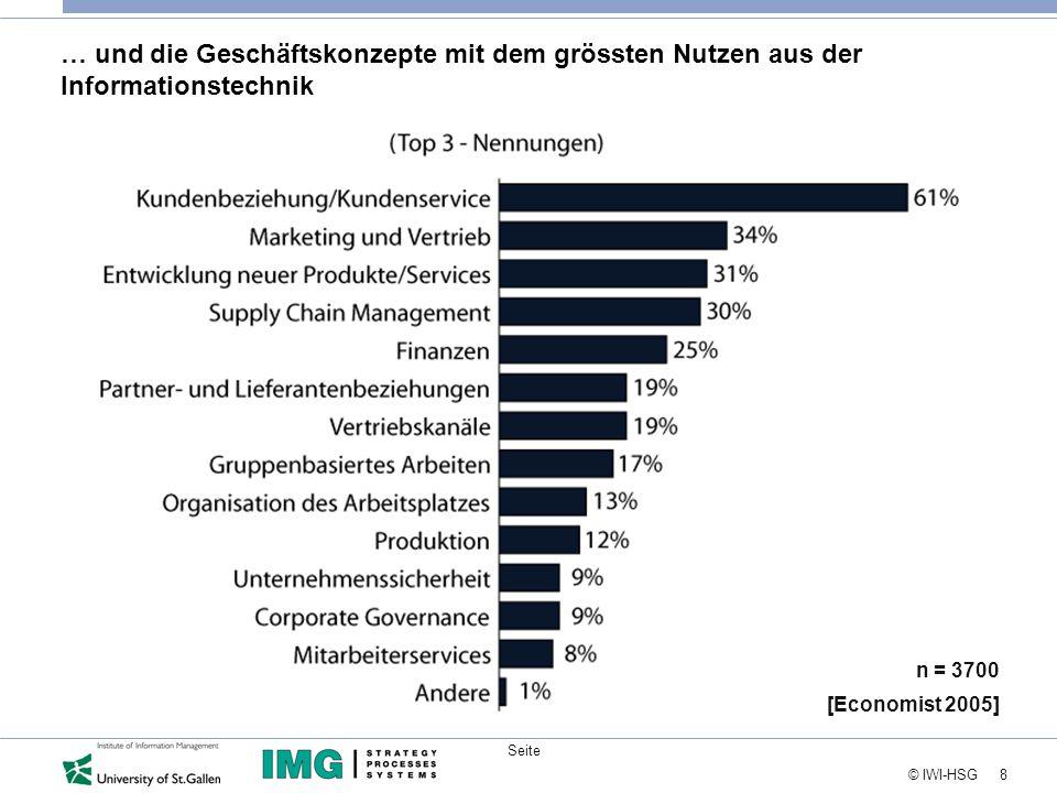 8 © IWI-HSG Seite … und die Geschäftskonzepte mit dem grössten Nutzen aus der Informationstechnik n = 3700 [Economist 2005]
