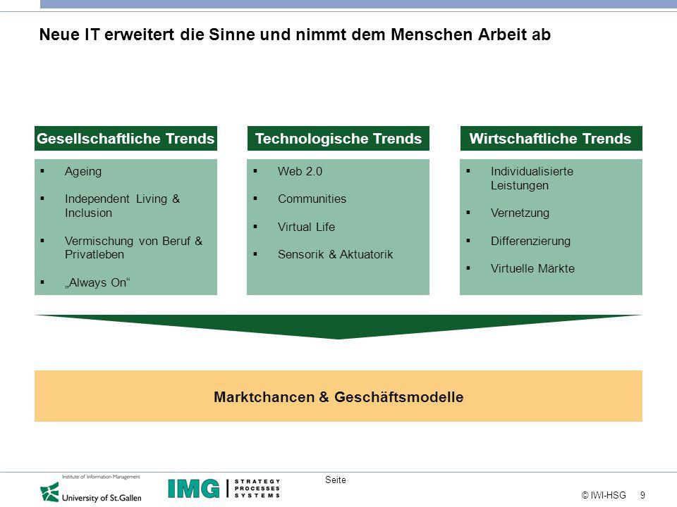 10 © IWI-HSG Seite Multimediale und kollaborative Technologien lassen neue Kommunikationsformen entstehen E-Mail SMS, MMS,...