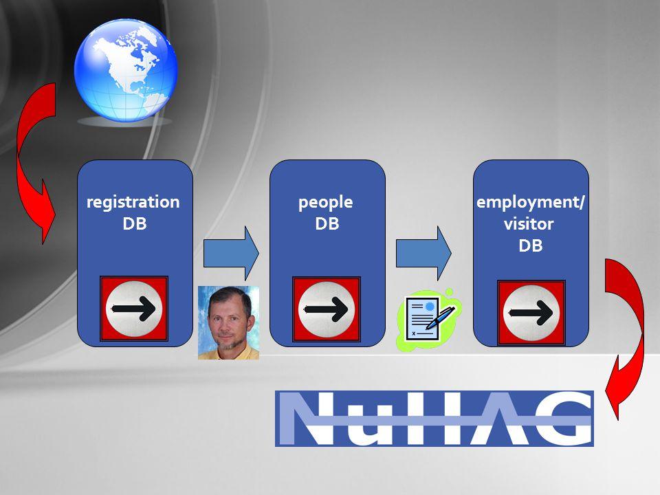DB people DB employment/ visitor DB