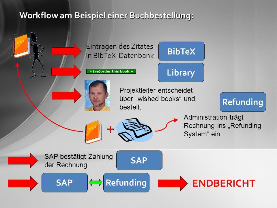 """Workflow am Beispiel einer Buchbestellung: Eintragen des Zitates in BibTeX-Datenbank BibTeX Library Projektleiter entscheidet über """"wished books und bestellt."""