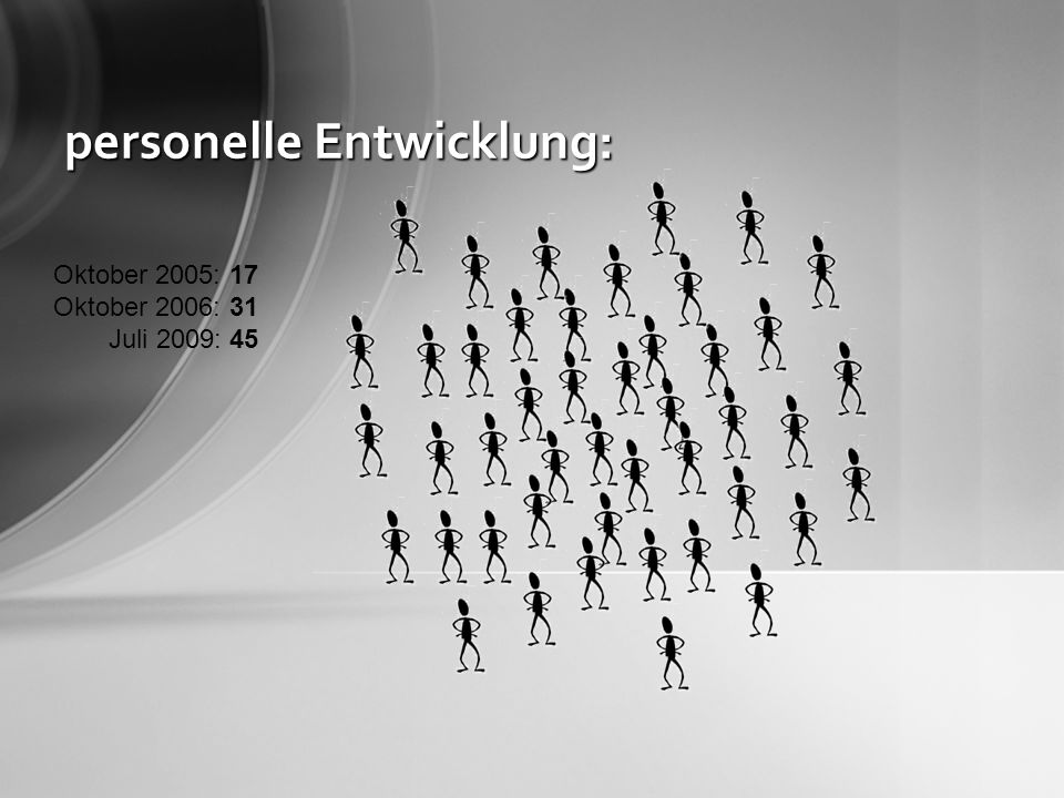 personelle Entwicklung: Oktober 2005: 17 Oktober 2006: 31 Juli 2009: 45 seit Oktober 2008: neues Büro Alserbachstraße/23