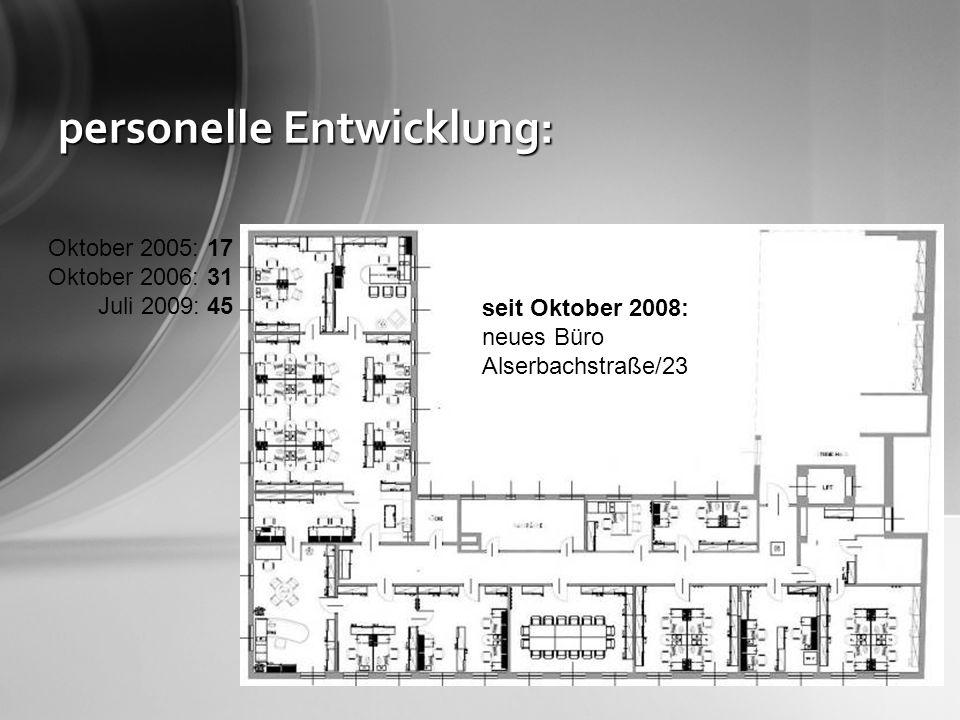 personelle Entwicklung: Oktober 2005: 17 Oktober 2006: 31 Juli 2009: 45 seit Oktober 2008: neues Büro Alserbachstraße/23 members
