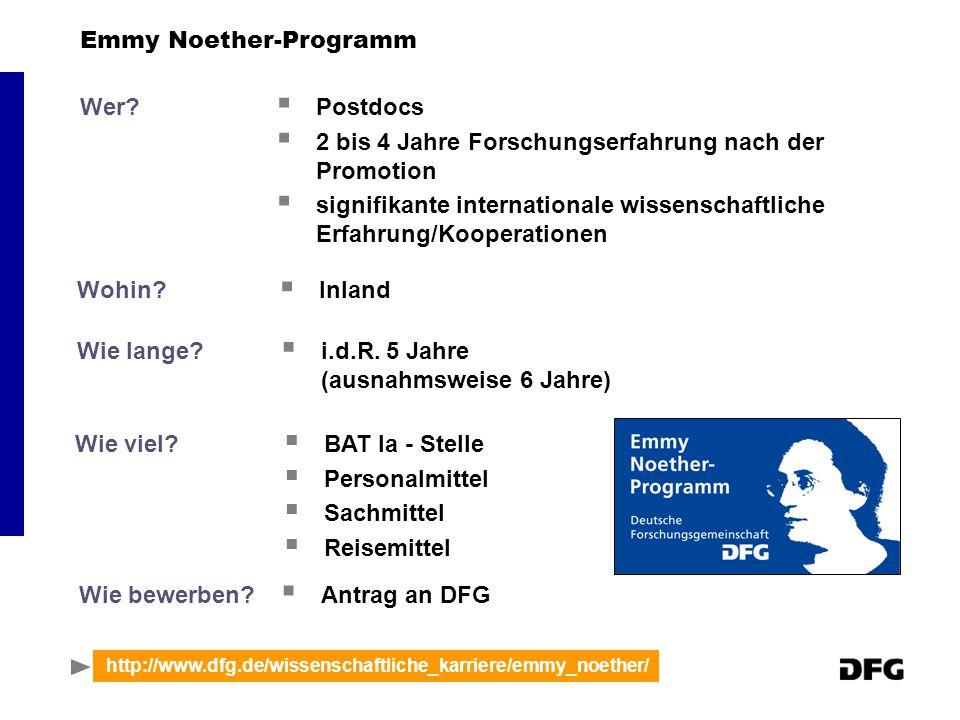 Emmy Noether-Programm Wer?  Postdocs  2 bis 4 Jahre Forschungserfahrung nach der Promotion  signifikante internationale wissenschaftliche Erfahrung