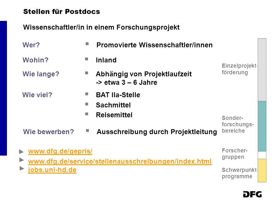 Stellen für Postdocs Wer. Promovierte Wissenschaftler/innen Wohin.