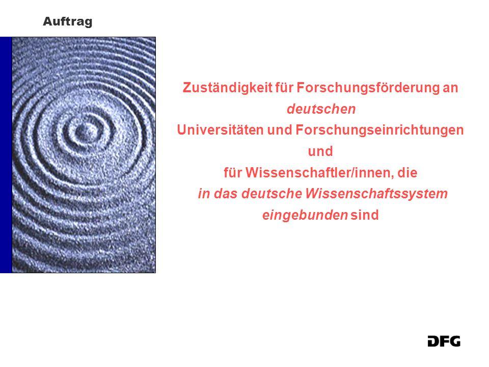 Auftrag Zuständigkeit für Forschungsförderung an deutschen Universitäten und Forschungseinrichtungen und für Wissenschaftler/innen, die in das deutsche Wissenschaftssystem eingebunden sind