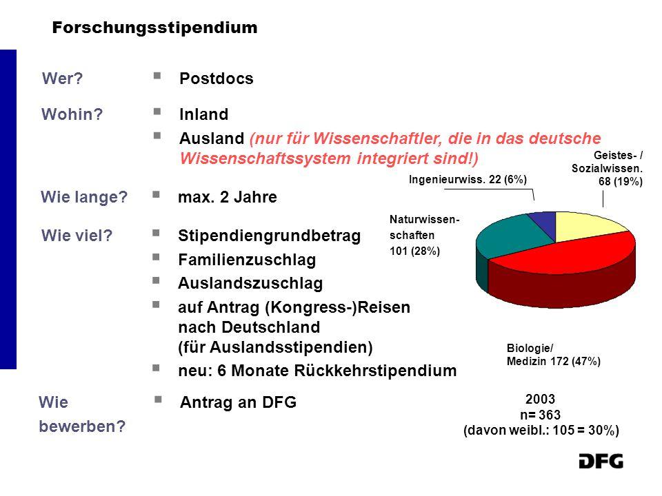 Forschungsstipendium Wer?  Postdocs Wohin?  Inland  Ausland (nur für Wissenschaftler, die in das deutsche Wissenschaftssystem integriert sind!) Wie