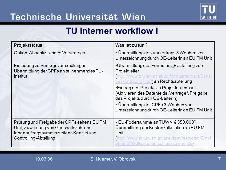 10.03.06S.Huemer, V. Obrovski8 TU interner workflow II ProjektstatusWas ist zu tun.