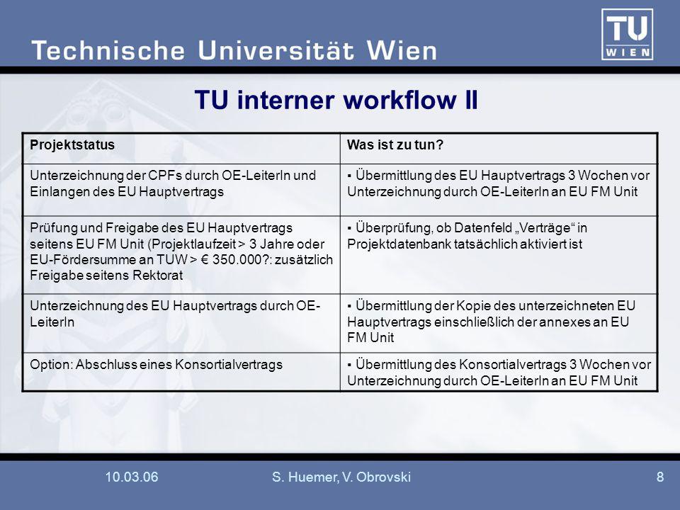 10.03.06S. Huemer, V. Obrovski8 TU interner workflow II ProjektstatusWas ist zu tun? Unterzeichnung der CPFs durch OE-LeiterIn und Einlangen des EU Ha