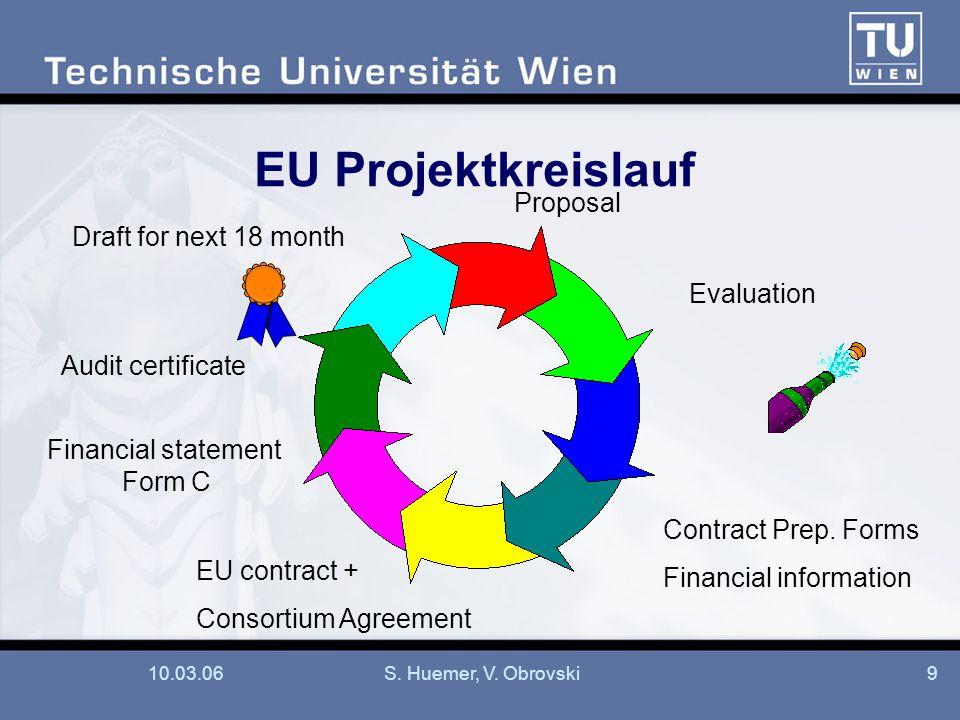 10.03.06S. Huemer, V. Obrovski9 EU Projektkreislauf Proposal Evaluation Contract Prep. Forms Financial information EU contract + Consortium Agreement