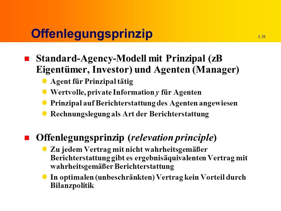 6.38 Offenlegungsprinzip n Standard-Agency-Modell mit Prinzipal (zB Eigentümer, Investor) und Agenten (Manager) Agent für Prinzipal tätig Wertvolle, p