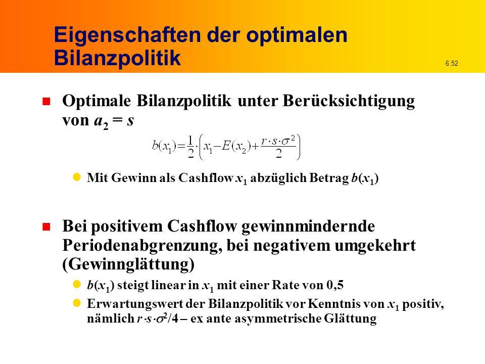 6.52 Eigenschaften der optimalen Bilanzpolitik n Optimale Bilanzpolitik unter Berücksichtigung von a 2 = s Mit Gewinn als Cashflow x 1 abzüglich Betrag b(x 1 ) n Bei positivem Cashflow gewinnmindernde Periodenabgrenzung, bei negativem umgekehrt (Gewinnglättung) b(x 1 ) steigt linear in x 1 mit einer Rate von 0,5 Erwartungswert der Bilanzpolitik vor Kenntnis von x 1 positiv, nämlich r  s  2 /4 – ex ante asymmetrische Glättung