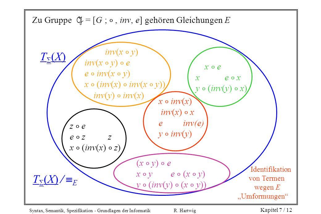 Syntax, Semantik, Spezifikation - Grundlagen der Informatik R. Hartwig Kapitel 7 / 12 Zu Gruppe G = [G ; , inv, e] gehören Gleichungen E T(X)T(X) x