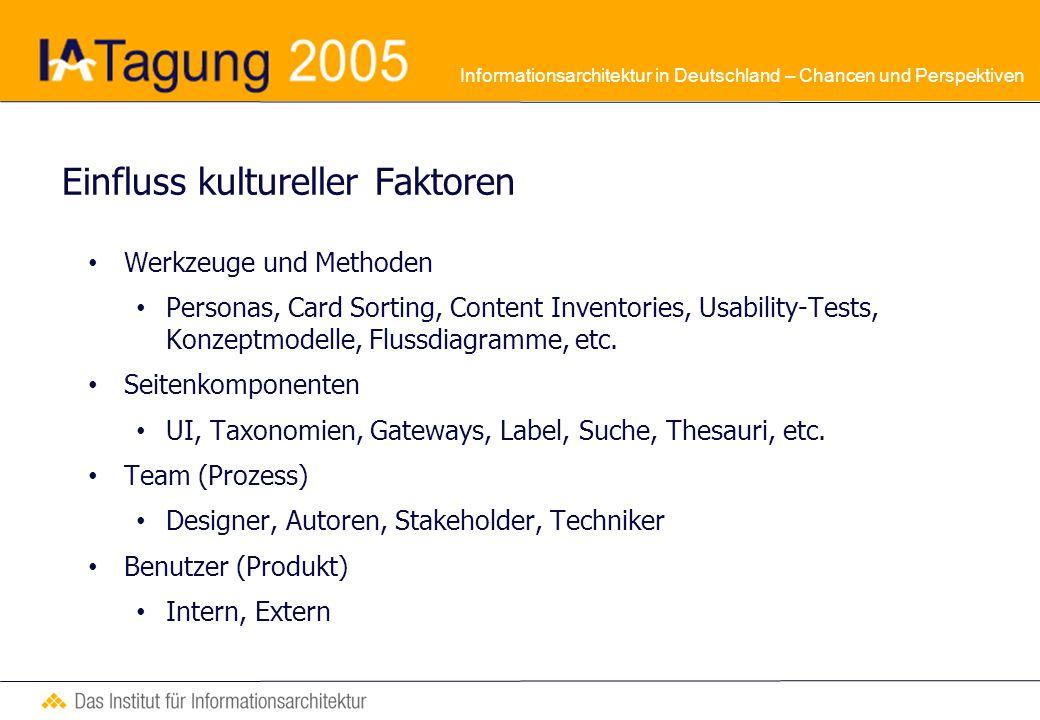 Informationsarchitektur in Deutschland – Chancen und Perspektiven Einfluss kultureller Faktoren Werkzeuge und Methoden Personas, Card Sorting, Content Inventories, Usability-Tests, Konzeptmodelle, Flussdiagramme, etc.