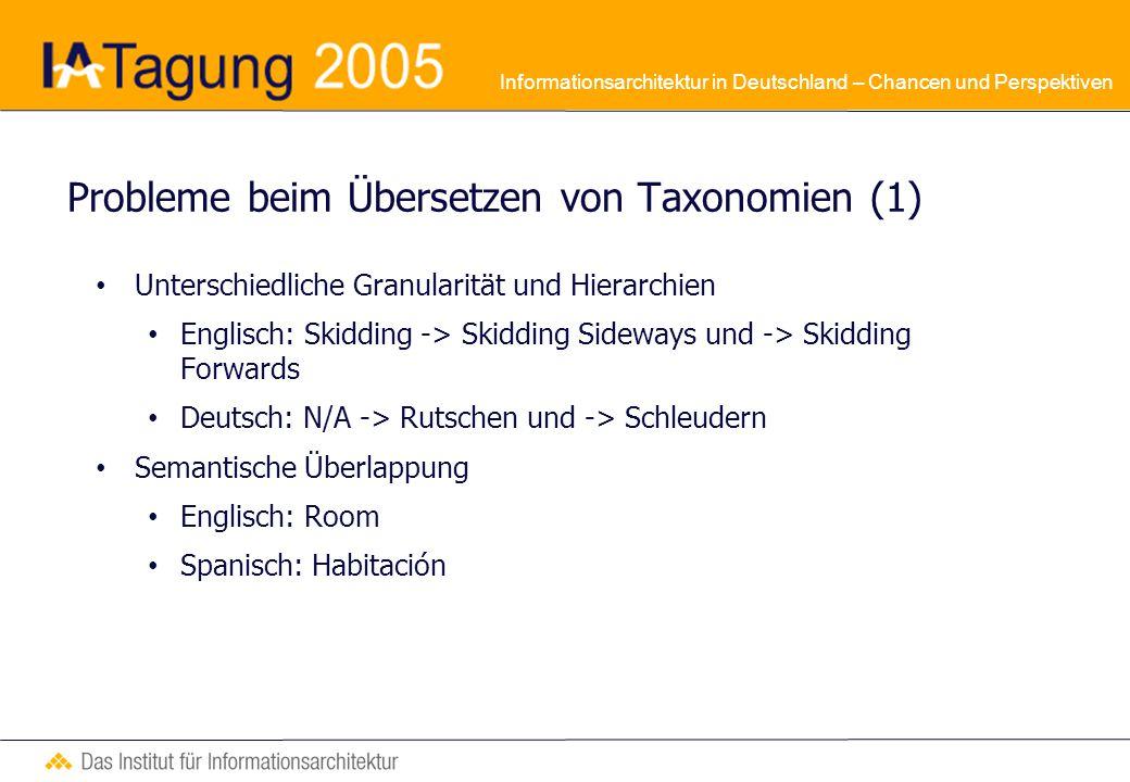Informationsarchitektur in Deutschland – Chancen und Perspektiven Sorting Out Social Classification - Folksonomy Was ist eine Folksonomy.