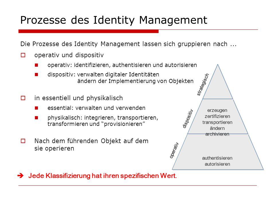 Prozesse des Identity Management Die Prozesse des Identity Management lassen sich gruppieren nach...  operativ und dispositiv operativ: identifiziere