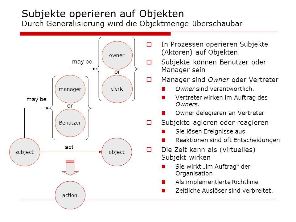 Subjekte operieren auf Objekten Durch Generalisierung wird die Objektmenge überschaubar  In Prozessen operieren Subjekte (Aktoren) auf Objekten.  Su