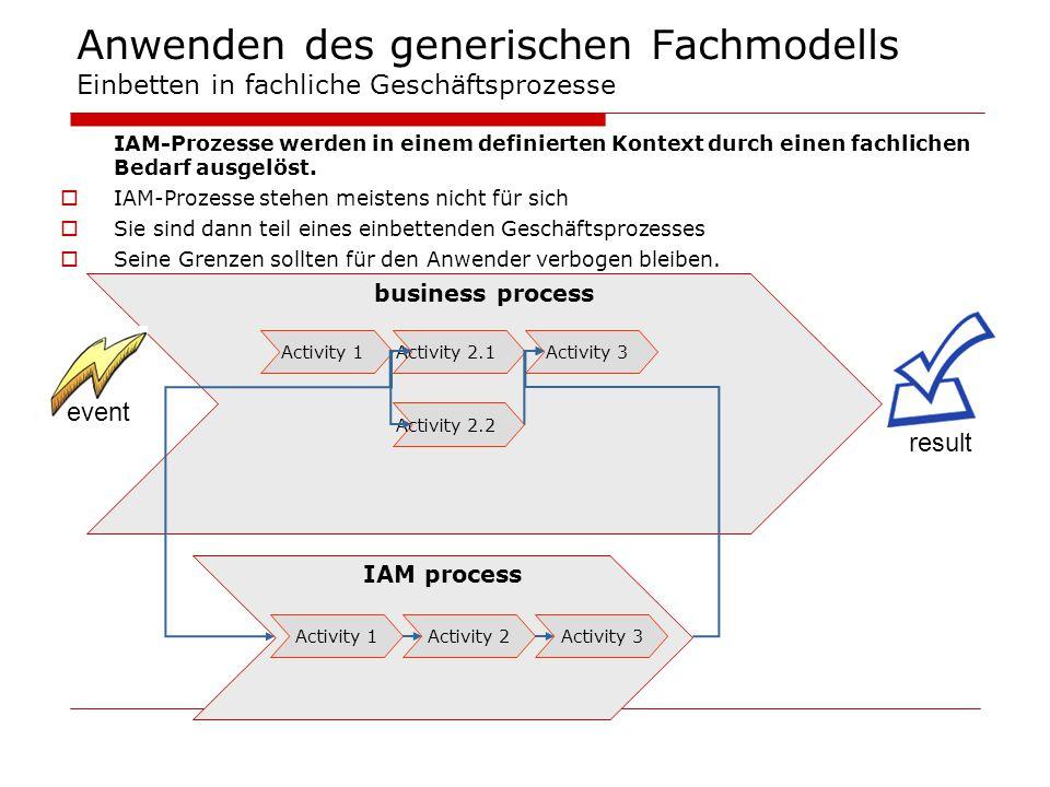 IAM process Anwenden des generischen Fachmodells Einbetten in fachliche Geschäftsprozesse IAM-Prozesse werden in einem definierten Kontext durch einen