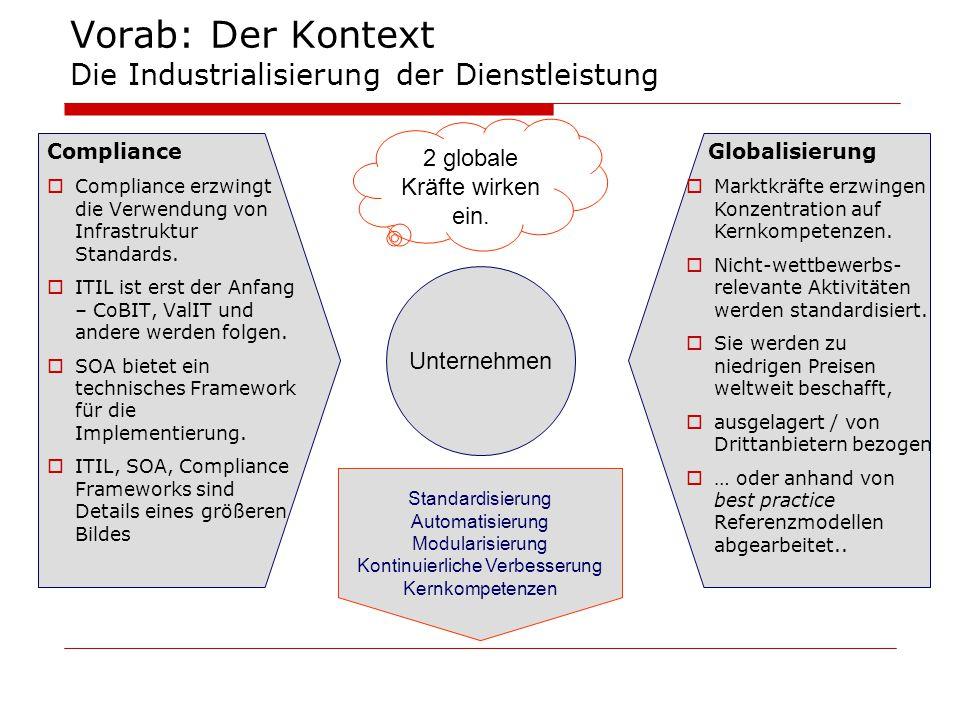 Vorab: Der Kontext Die Industrialisierung der Dienstleistung Compliance  Compliance erzwingt die Verwendung von Infrastruktur Standards.  ITIL ist e