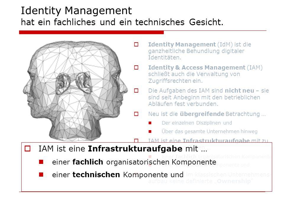 Businessmodell und technische Implementierung Identity Management hat seinen Schwerpunkt im Business A Vista B RACF C NOTES D SAP E Oracle F …F … G …G … Systeme IAM Modell ProzesseRollenIdentitätenPoliciesRegeln  Evidenz- Prozesse (Compliance) Management Prozesse operative Prozesse auth.