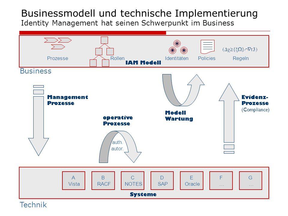 Risiko-Management  IT-Sicherheit = Risiko Management
