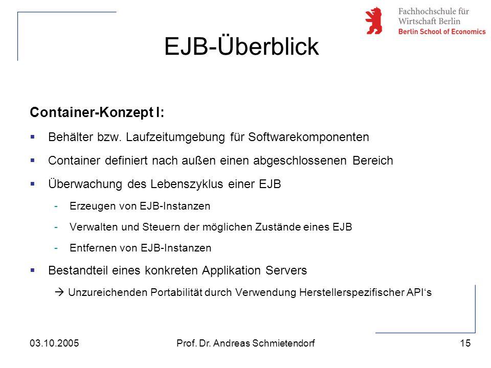 15 Prof. Dr. Andreas Schmietendorf03.10.2005 Container-Konzept I:  Behälter bzw. Laufzeitumgebung für Softwarekomponenten  Container definiert nach