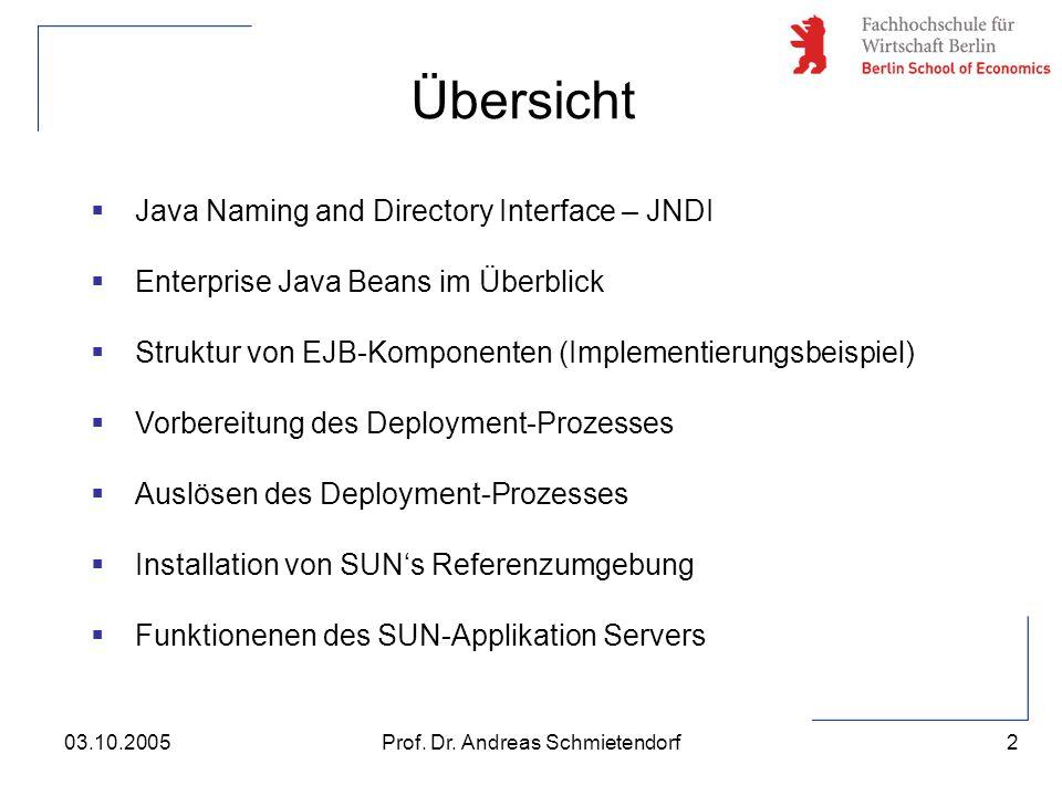 2 Prof. Dr. Andreas Schmietendorf03.10.2005  Java Naming and Directory Interface – JNDI  Enterprise Java Beans im Überblick  Struktur von EJB-Kompo