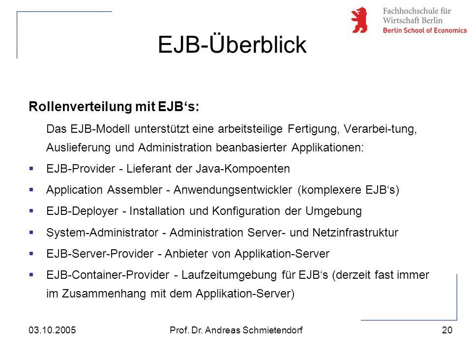 20 Prof. Dr. Andreas Schmietendorf03.10.2005 Rollenverteilung mit EJB's: Das EJB-Modell unterstützt eine arbeitsteilige Fertigung, Verarbei-tung, Ausl