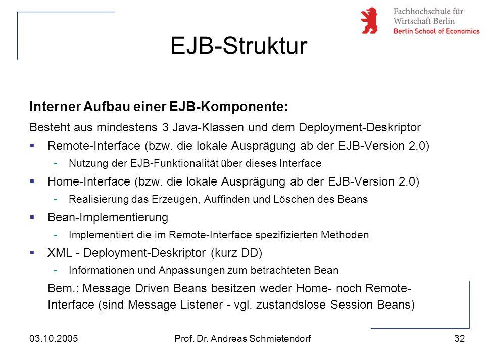 32 Prof. Dr. Andreas Schmietendorf03.10.2005 Interner Aufbau einer EJB-Komponente: Besteht aus mindestens 3 Java-Klassen und dem Deployment-Deskriptor