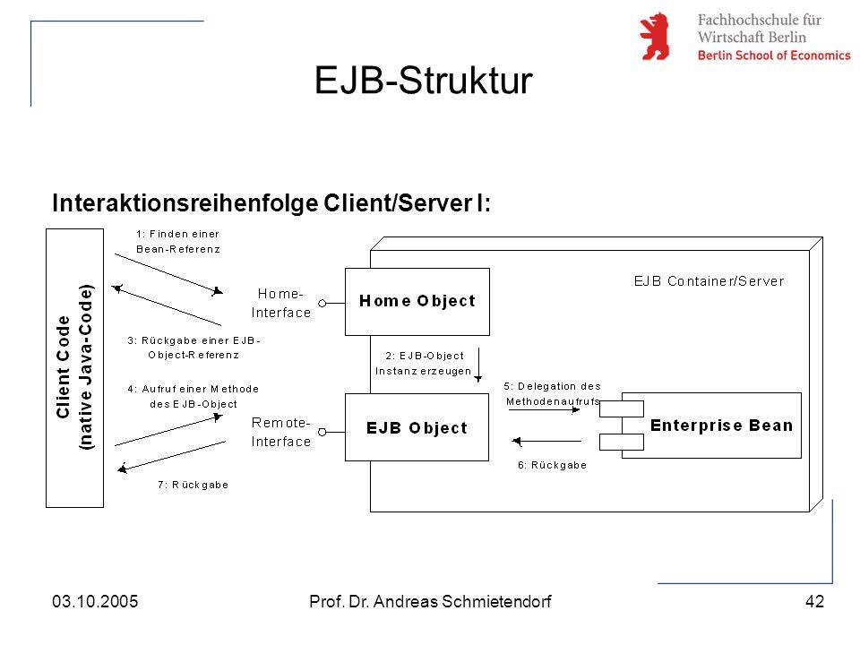 42 Prof. Dr. Andreas Schmietendorf03.10.2005 Interaktionsreihenfolge Client/Server I: EJB-Struktur