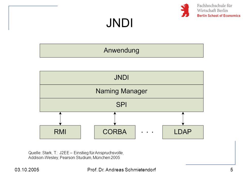 5 Prof. Dr. Andreas Schmietendorf03.10.2005 JNDI Quelle: Stark, T.: J2EE – Einstieg für Anspruchsvolle, Addison-Wesley, Pearson Studium, München 2005