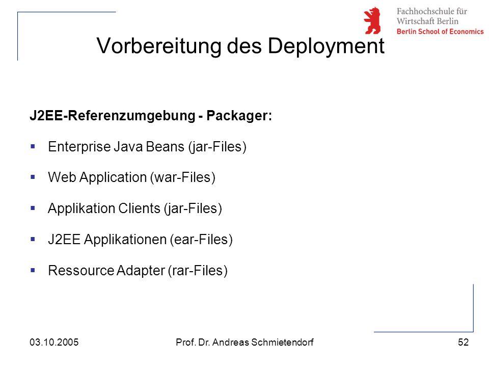 52 Prof. Dr. Andreas Schmietendorf03.10.2005 J2EE-Referenzumgebung - Packager:  Enterprise Java Beans (jar-Files)  Web Application (war-Files)  App