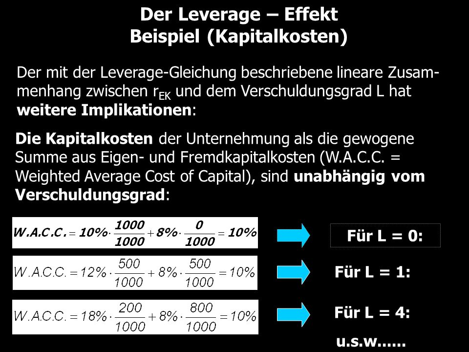 Der Leverage – Effekt Beispiel (Kapitalkosten) Der mit der Leverage-Gleichung beschriebene lineare Zusam- menhang zwischen r EK und dem Verschuldungsgrad L hat weitere Implikationen: Die Kapitalkosten der Unternehmung als die gewogene Summe aus Eigen- und Fremdkapitalkosten (W.A.C.C.