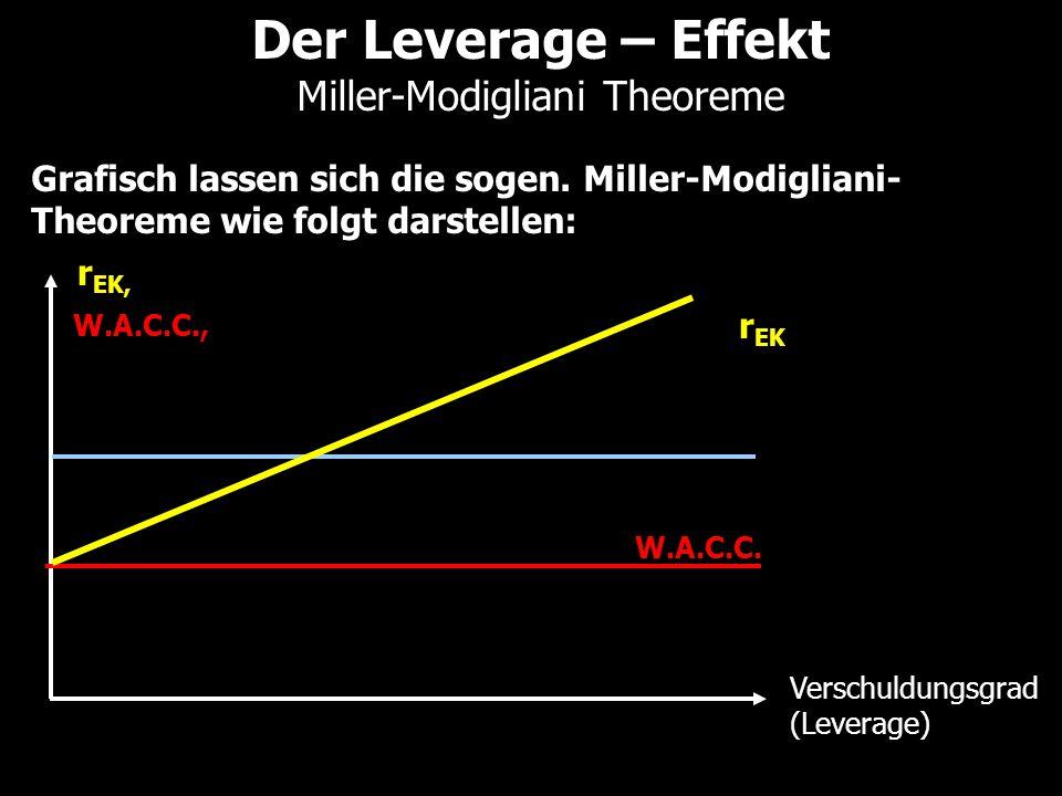 Der Leverage – Effekt Miller-Modigliani Theoreme Grafisch lassen sich die sogen. Miller-Modigliani- Theoreme wie folgt darstellen: Verschuldungsgrad (