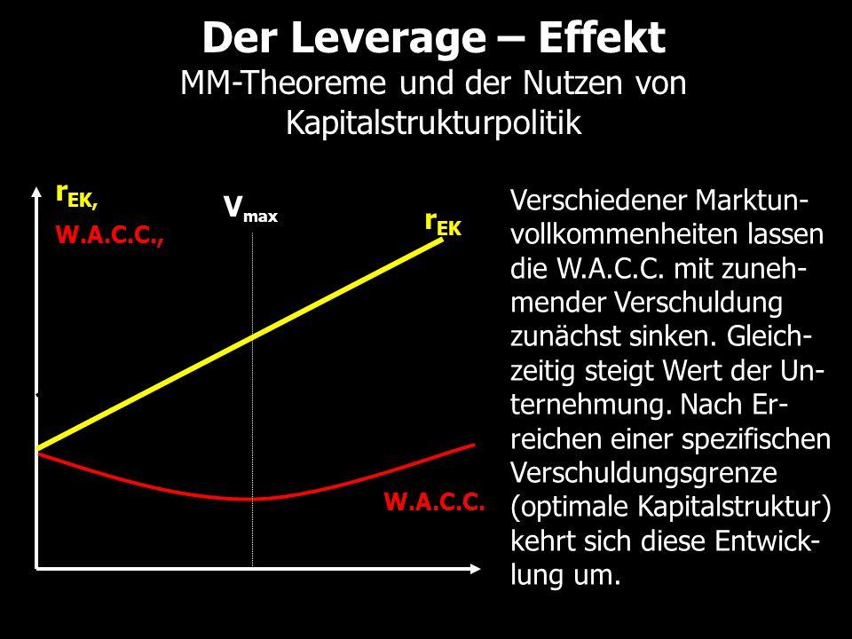 Der Leverage – Effekt MM-Theoreme und der Nutzen von Kapitalstrukturpolitik Verschuldungsgrad (Leverage) V(U) W.A.C.C., W.A.C.C. Verschiedener Marktun